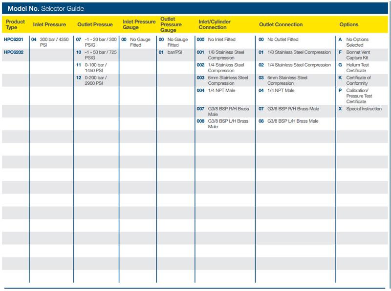 Gas-Arc Spec-Master Regulators | FTI Ltd